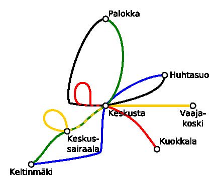 Esitetyn vaihtoehdon 2 runkolinjasto: linjat 1, 2, 12, 18/18K, 25/25K ja 27.